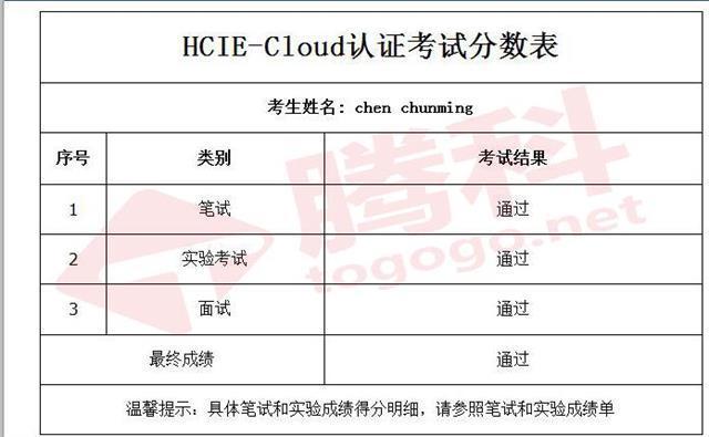 广州HCIE考试